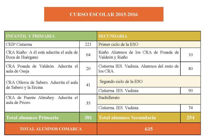 curso-escolar-2015-2016-1